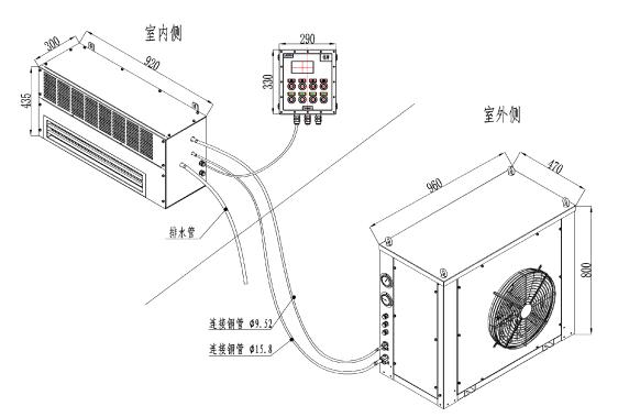 ATEX/IECEX国际认证防爆空调